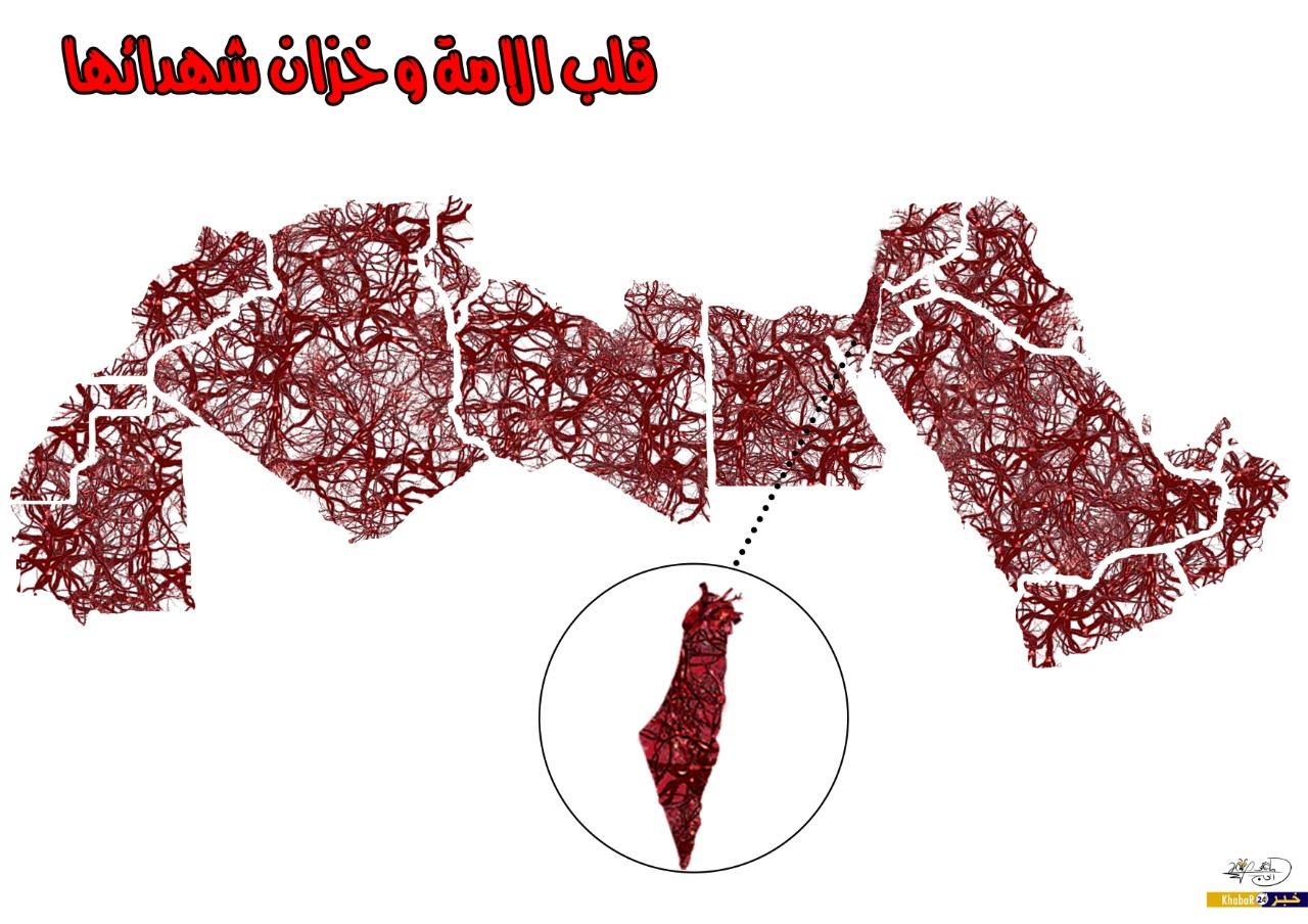 فلسطين قلب الأمة وخزان شهدائها