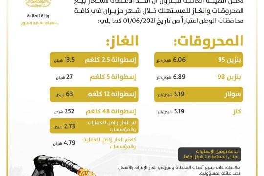 ارتفاع أسعار المحروقات في شهر حزيران